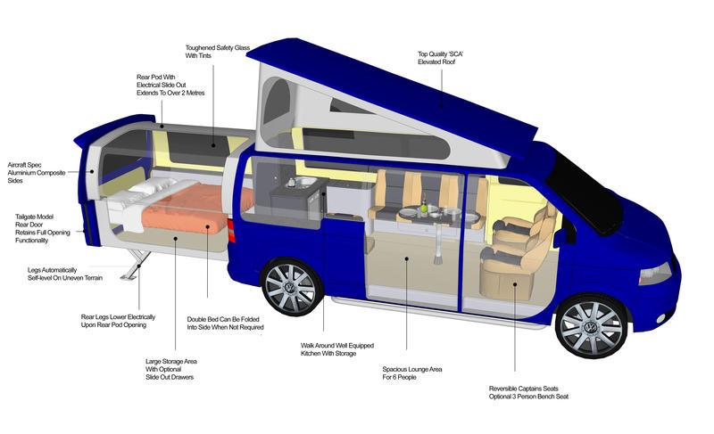 DoubleBack-VW-campervan-07