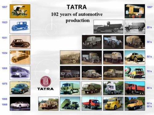 Tatra 102