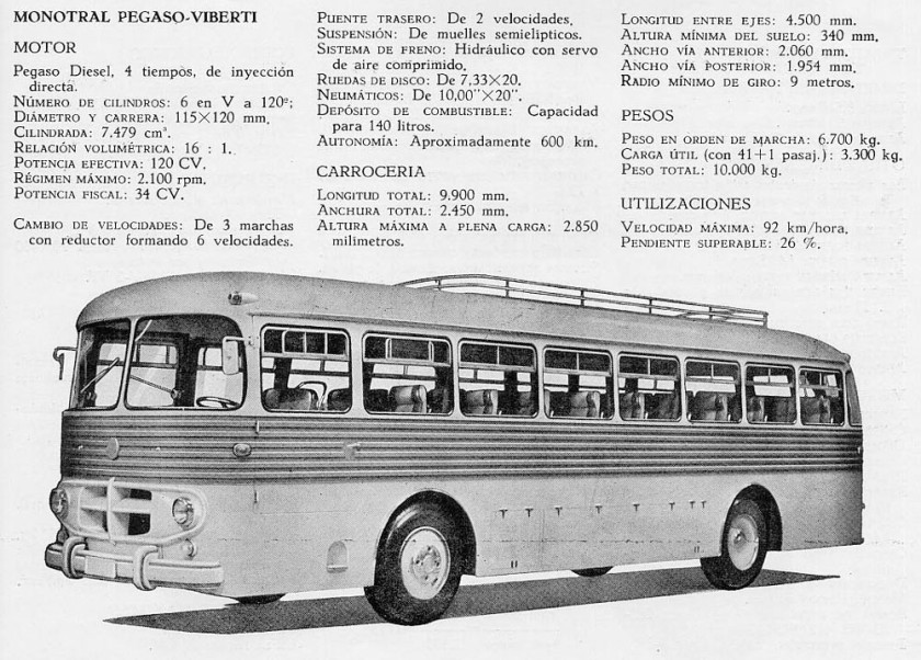 viberti-monotral-09