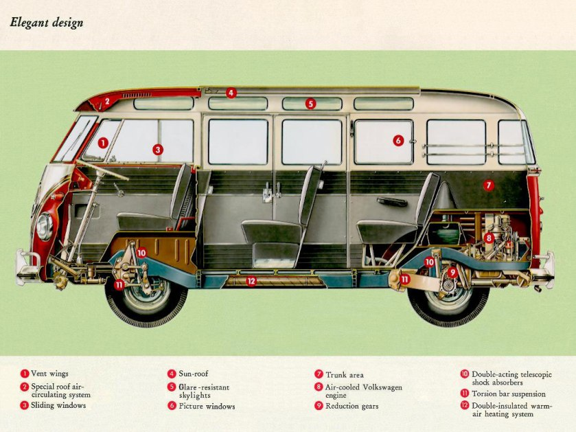 vw-bus-brochure-5