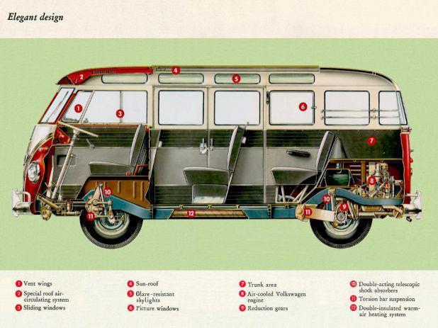 VW Doorzicht bus