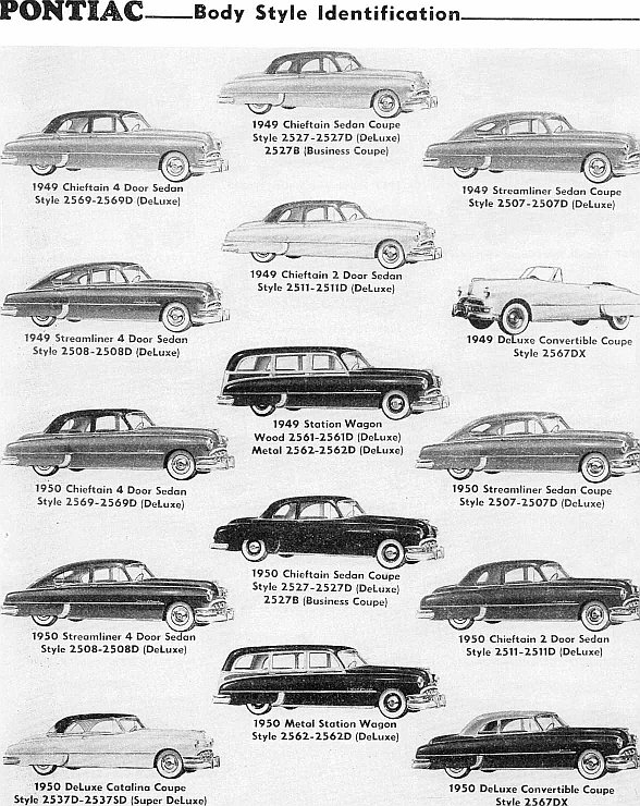 1949-50 Pontiac