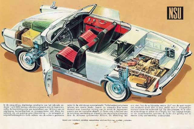 1964 NSU-wankel-Spider-explode