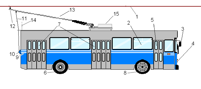 Diagram of Russian trolleybus ZiU-9.