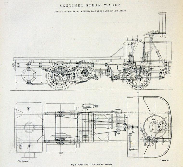 1901 EnV101-p246a