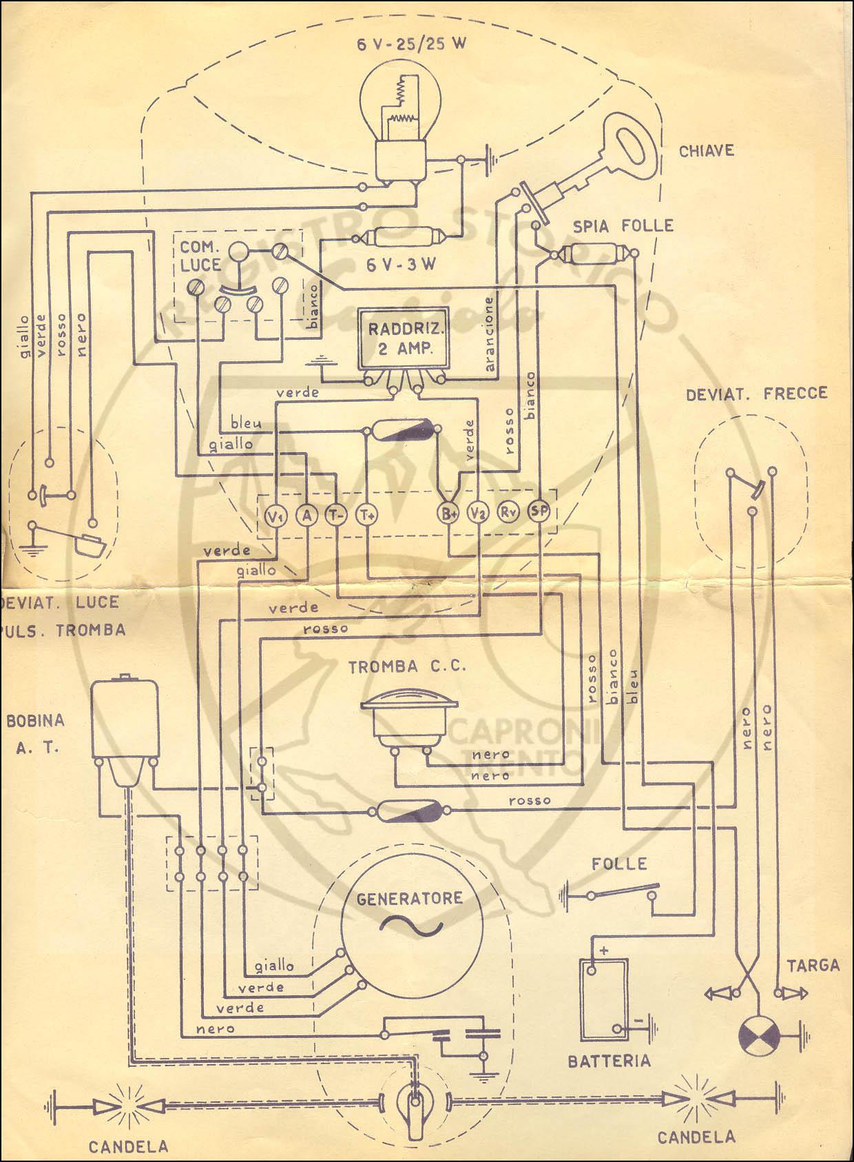 Wiring Diagram Moreover 1973 Amc Javelin Wiring Diagram On Moto Guzzi