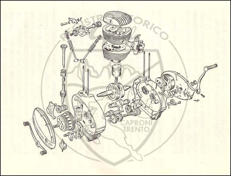 LibrettoAC125_motore