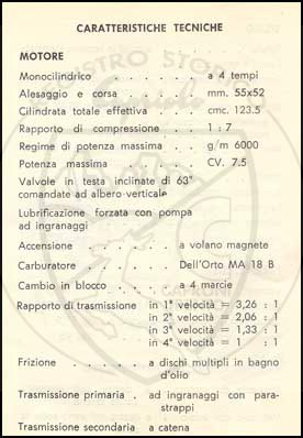 LibrettoAC125_pag1