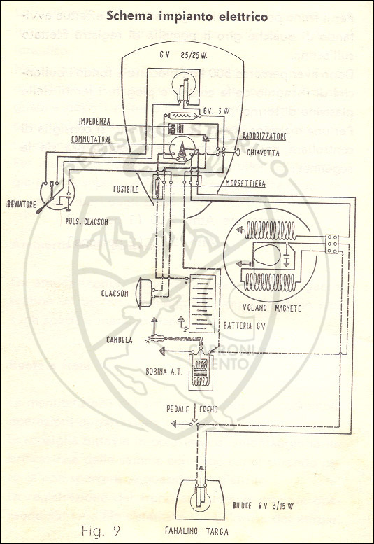 puch maxi wiring diagram puch wiring diagram puch wiring darren 2015 page 2 myn transport blog puch maxi wiring diagram puch wiring diagram puch wiring darren