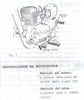 LibrettoAeromere125_matricole