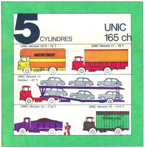 Unic 165ch