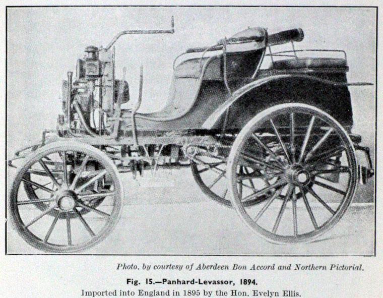 1894 Panhard-Levassor