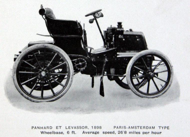 1898 Panhard-Levassor
