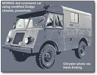 Mowag command car