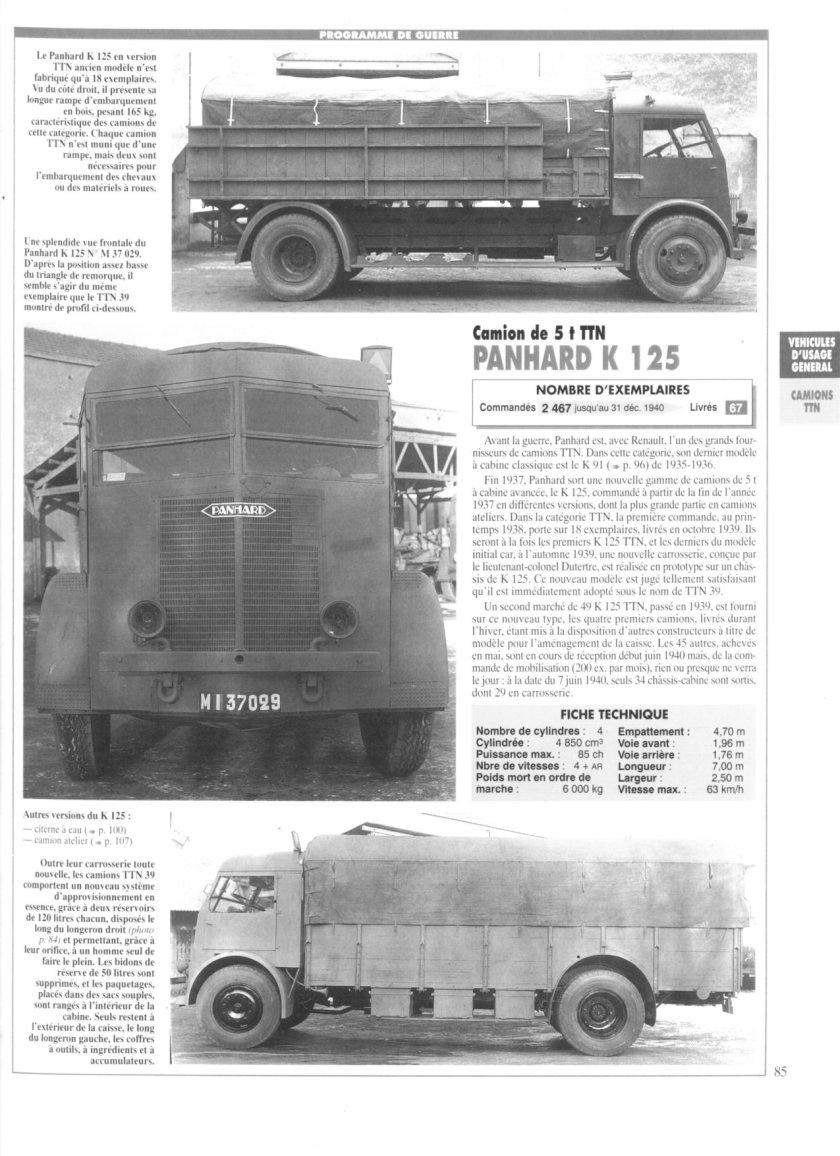 Panhard K125