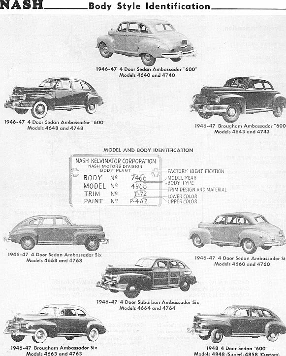 nash automobile manufacturer kenosha wisconsin united