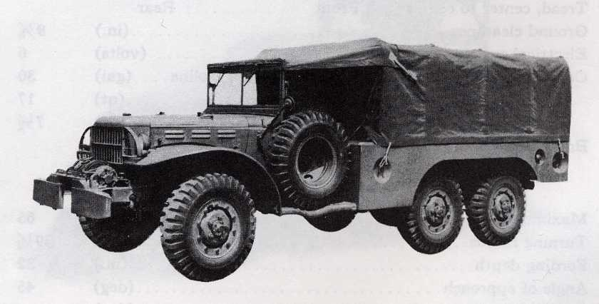 1940-45 Dodge WC63 1½ TON 6×6 with winch