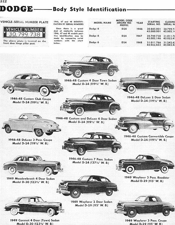 1946-49 Dodge