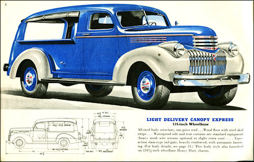 1941 Chevrolet LightDeliveryCanopyExpress