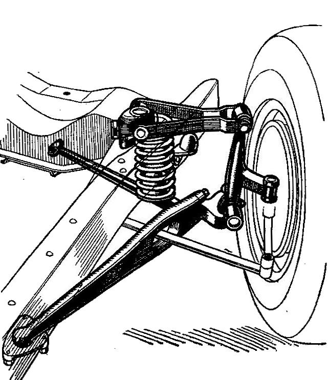 1935 Packard wishbone front suspension (Autocar Handbook, 13th ed, 1935)