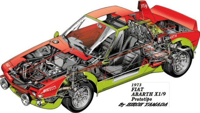 1973 Abarth X1-9 by Jiroh Yamada 000