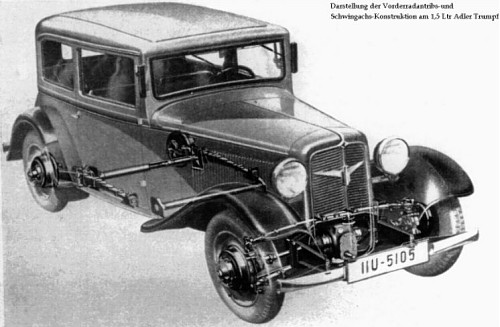 1932 Adler trumpf AMBI1