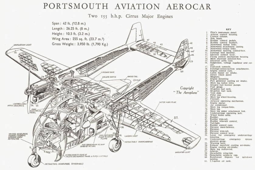1946 Portsmouth Aviation Aerocar Major
