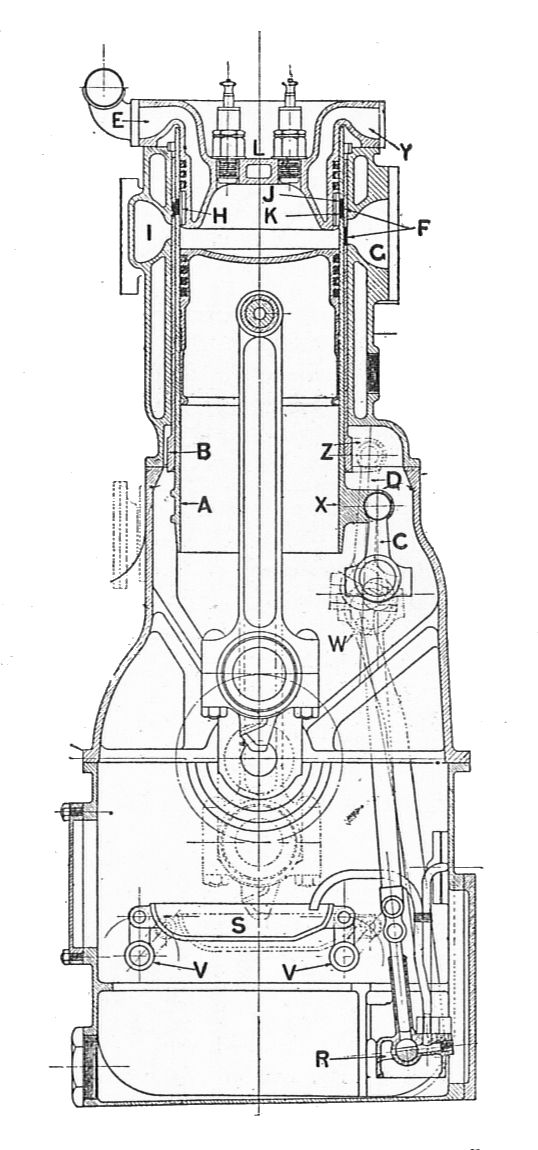 Knight-Daimler_engine,_transverse_section_(Rankin_Kennedy,_Modern_Engines,_Vol_III)