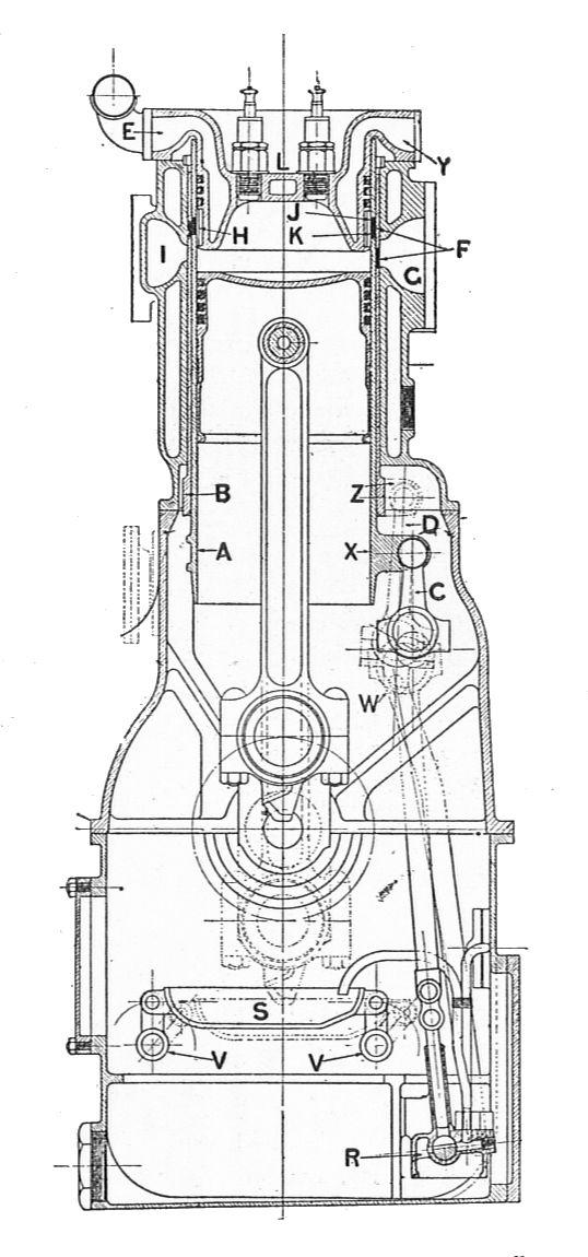 Knight-Daimler_engine,_transverse_section_(Rankin_Kennedy,_Modern_Engines,_Vol_III)