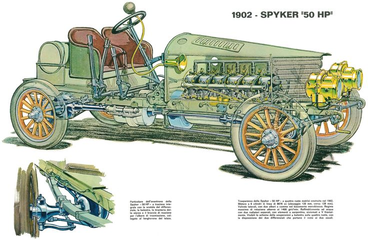 1902 Spijker 50 HP