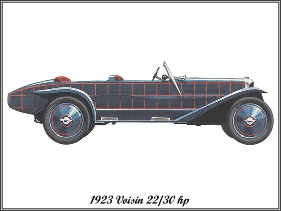 1923 Avion Voisin 22-30hp