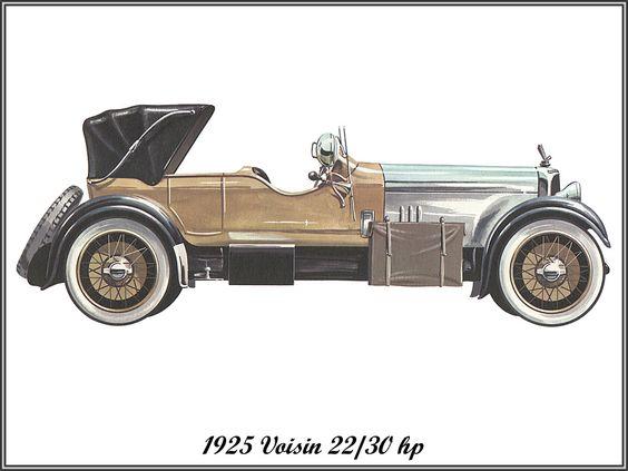 1925 Avion Voisin