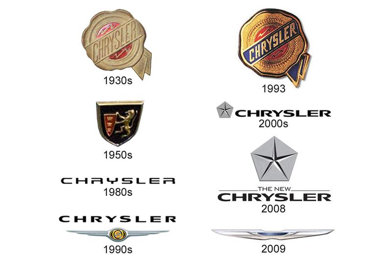 logo-chrysler-history