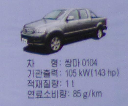 SAMPA 2008 0104 Chinese Huanghai Plutus Clone