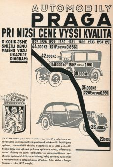 1936 Praga reklama - Auto 15-4-1936_mini