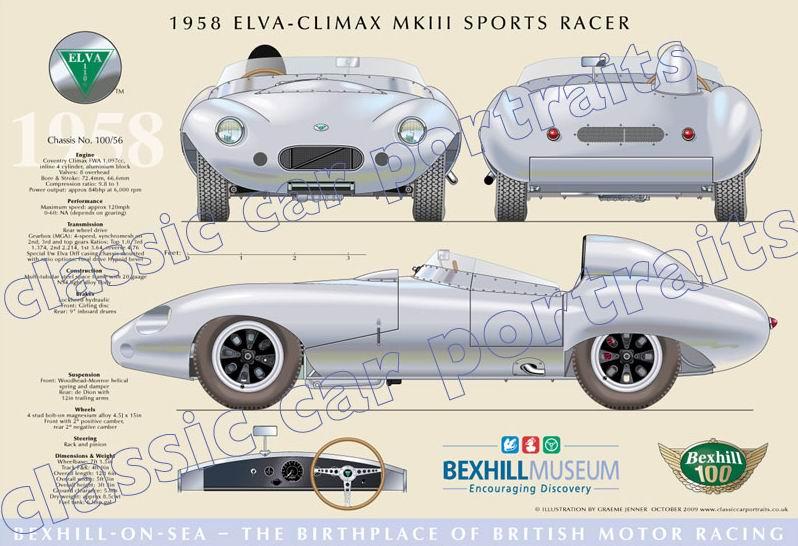 1958 Elva Mk3