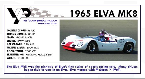 1965 Elva Mk8 storyboard