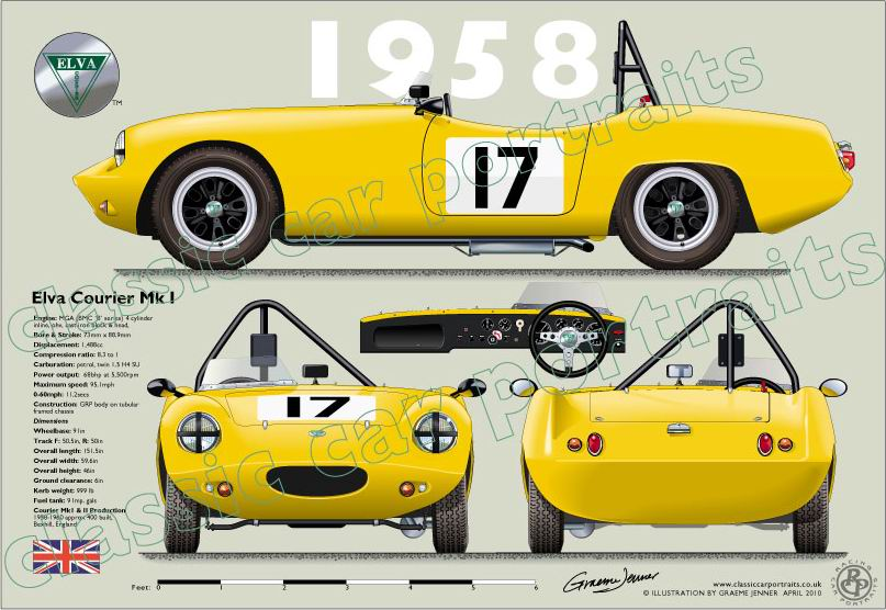 Elva-Climax Mk III Sports Racer of doc Wyllie classic car portrait print
