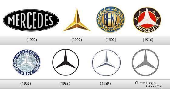 Mercedes logo's