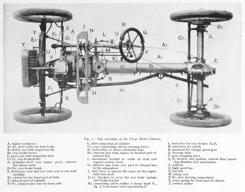 1904 Rover 8 chassis plan