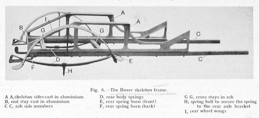 1904 Rover 8 frame
