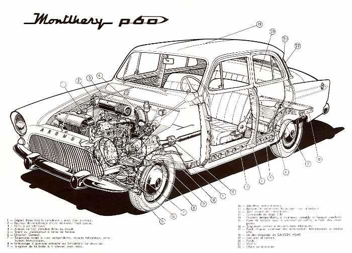 1960 simca aronde monthéry