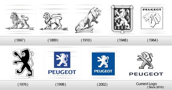 Peugeot Logo's gemengt