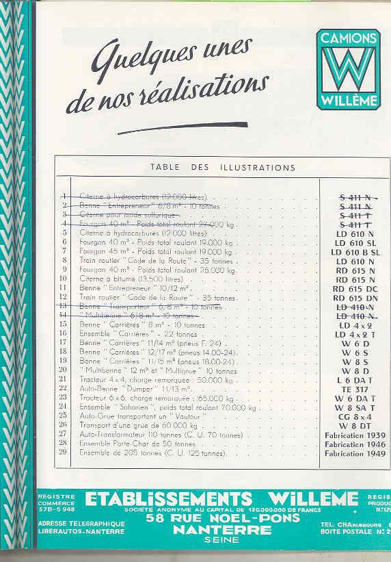 1950 Willeme 10-35Ton Construction Dump Semi Truck Brochure Military Tank wu7999 c
