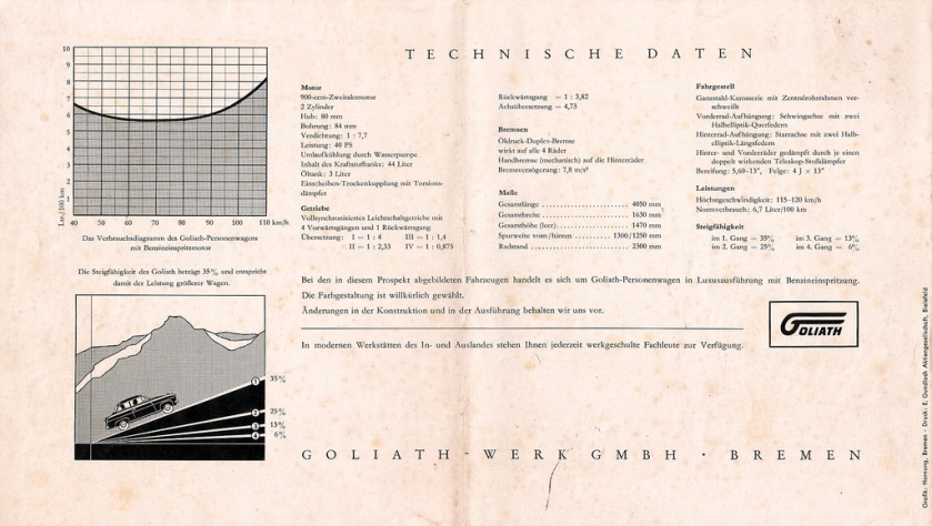 1955 Goliath Catalog 8