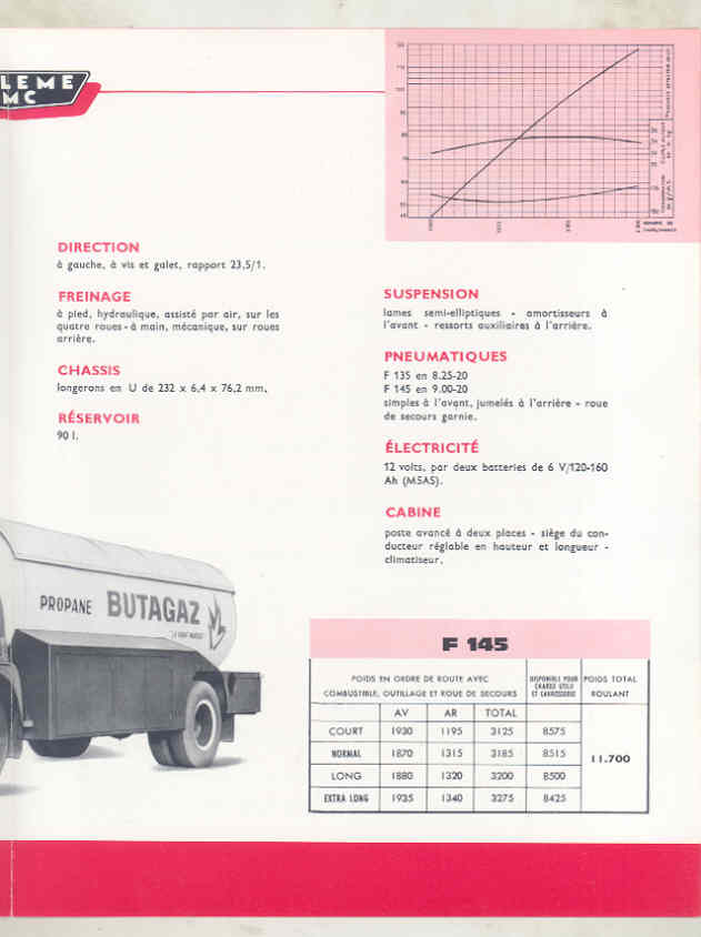 1962 Willeme BMC F135 F145 6.5-7.5 Ton Truck Brochure French wv8235 c