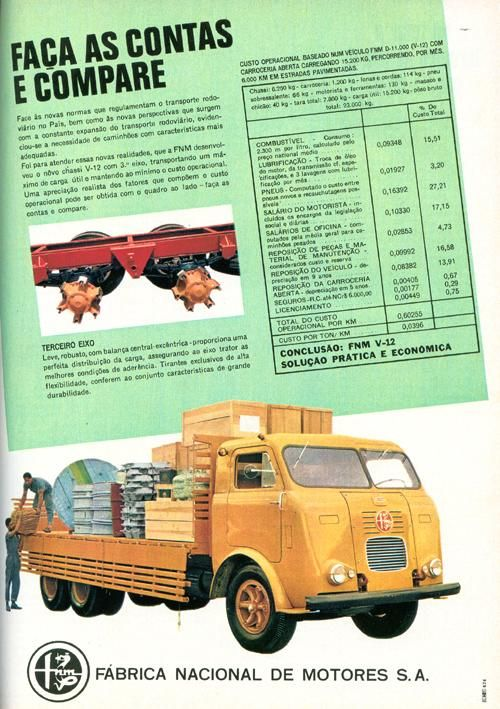 1968 FNM V12 - adv (1968)
