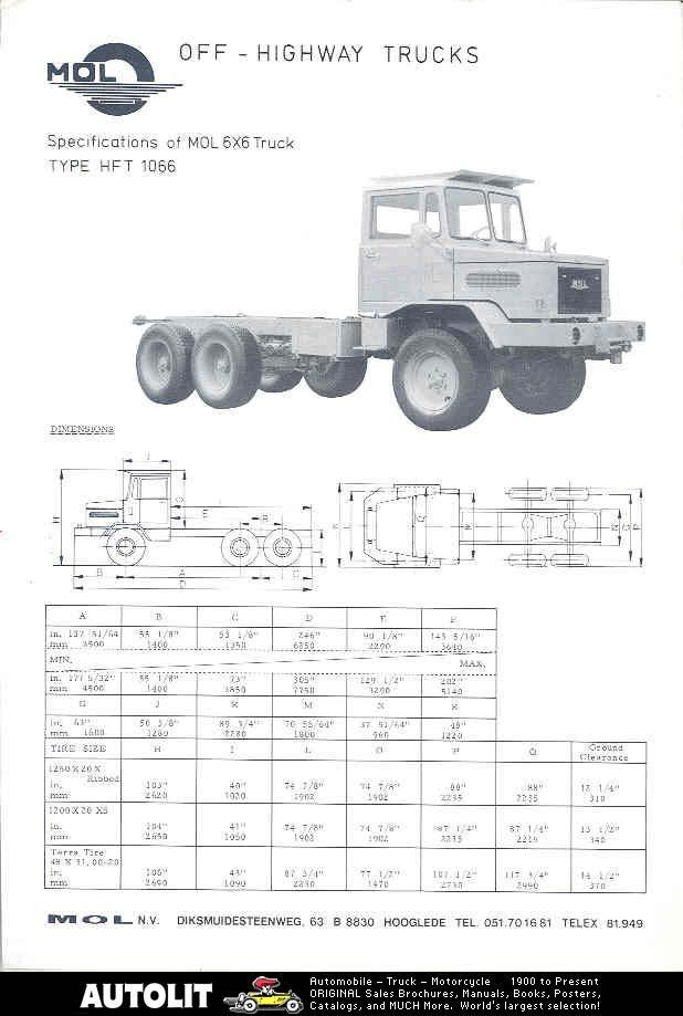 1975 MOL HFT1066 6x6 Construction Truck