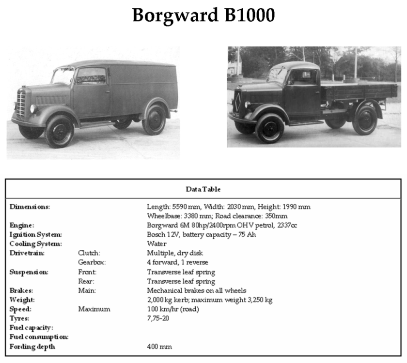 Borgward B1000 Pictures, Images & Photos