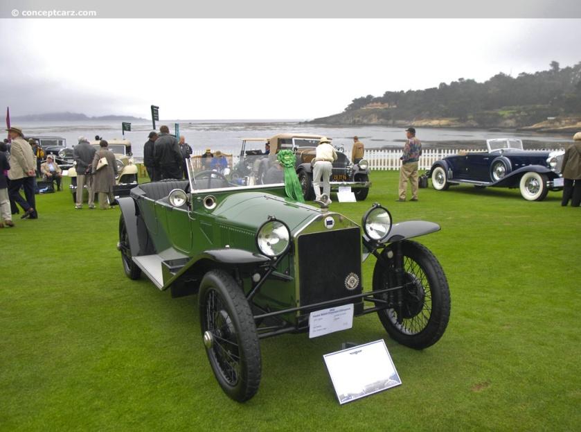 1923-Lancia-Lambda-1stSrs-DV-08 PBC-02